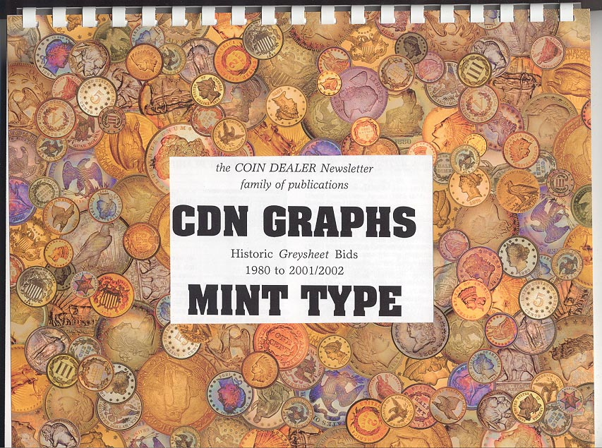 CDN Graphs Historic Greysheet Bids 1980 to 2002 Mint Type Coin Dealer Newsletter
