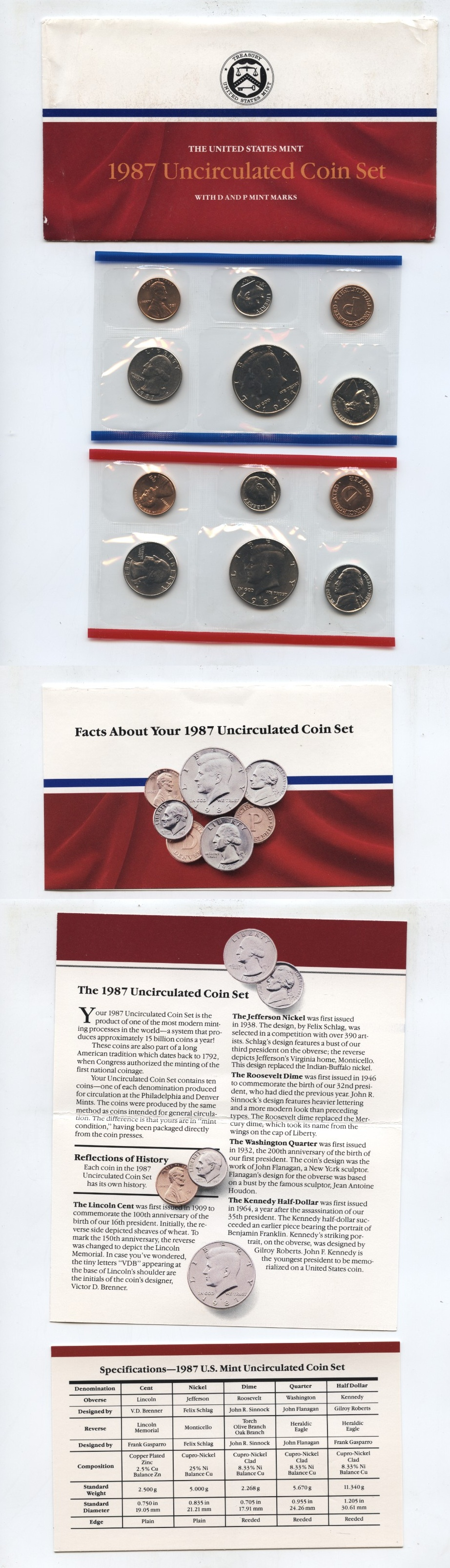 1987 United States Mint Set